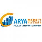 Arya Market Research