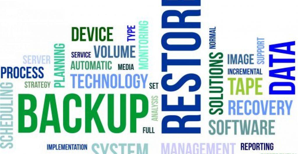 backup restore wordcloud